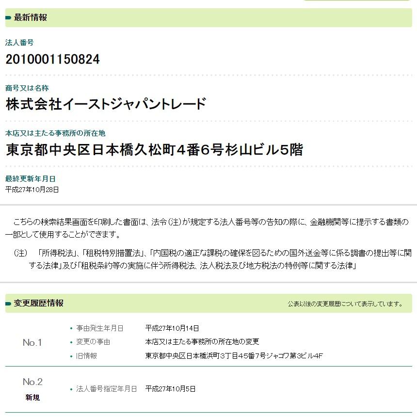 株式会社イーストジャパントレード